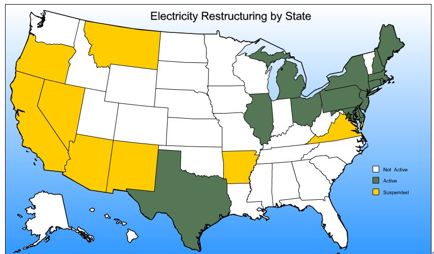 political economy of electricity deregulation